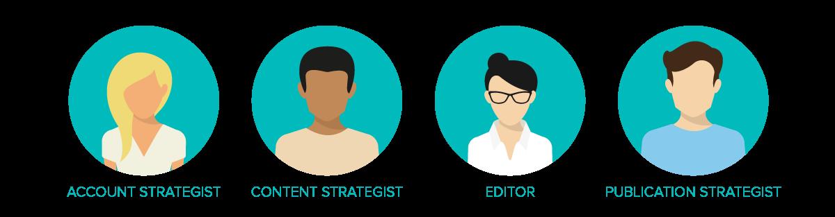 Content-Creation-Team