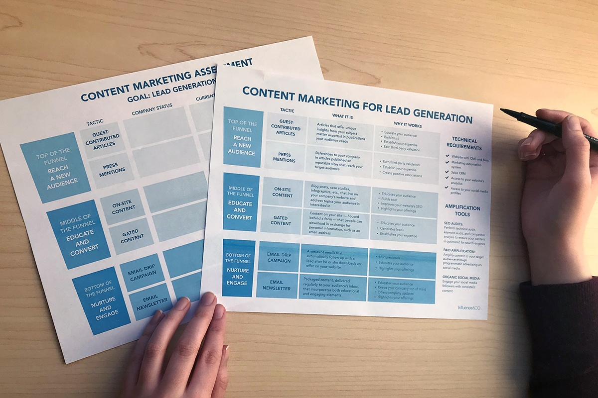 Content Marketing Assessment
